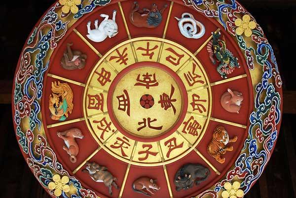 حیوان نماد هر سال - حیوان سال - سال های چینی - طالع بینی - طالع بینی چینی - گاه شماری حیوانی - تقویم - تقویم ترکی - معنای نام حیوانات روی هر سال چیست؟