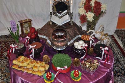 آداب و رسوم مردم کرمان در عید نوروز