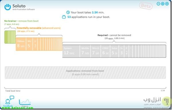 چگونه صدای زیاد فن لپ تاپ را کاهش دهیم؟