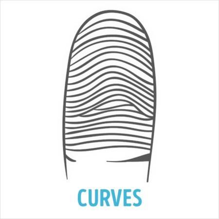 شخصیت شناسی افراد از روی شکل خطوط انگشتان دست